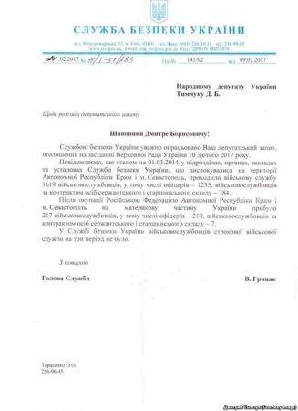 Сколько военных ВСУ и СБУ перешли на сторону России: опубликованы шокирующие цифры (ДОКУМЕНТЫ)