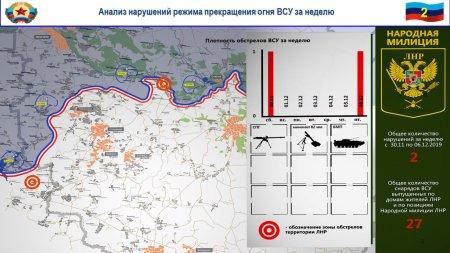 На Донбассе пропали 60 танков и гаубиц ВСУ, нацисты врываются в дома и калечат жителей: сводка (ФОТО, ВИДЕО)