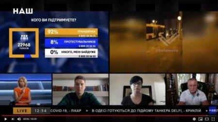 Внезапно: Украинцы за Лукашенко и стабильность 6 лет спустя после Евромайдана