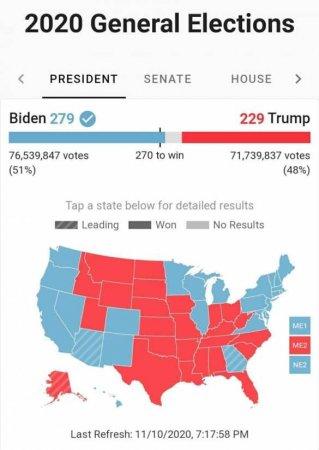 СРОЧНО: Трамп побеждает вСеверной Каролине иполучает 15голосов выборщиков