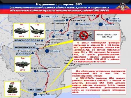 Донбасс: Боевики ВСУ подрываются на глазах у журналистов и умирают от отёка мозга (ФОТО)